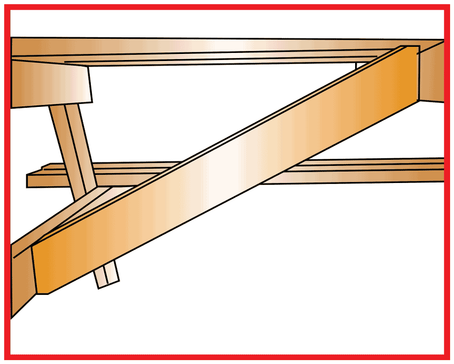 picnic table cross brace